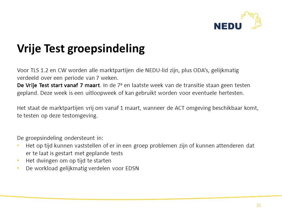 Vrije Test groepsindeling 25 Voor TLS 1.2 en CW worden alle marktpartijen die NEDU-lid zijn, plus ODA's, gelijkmatig verdeeld over een periode van 7 w