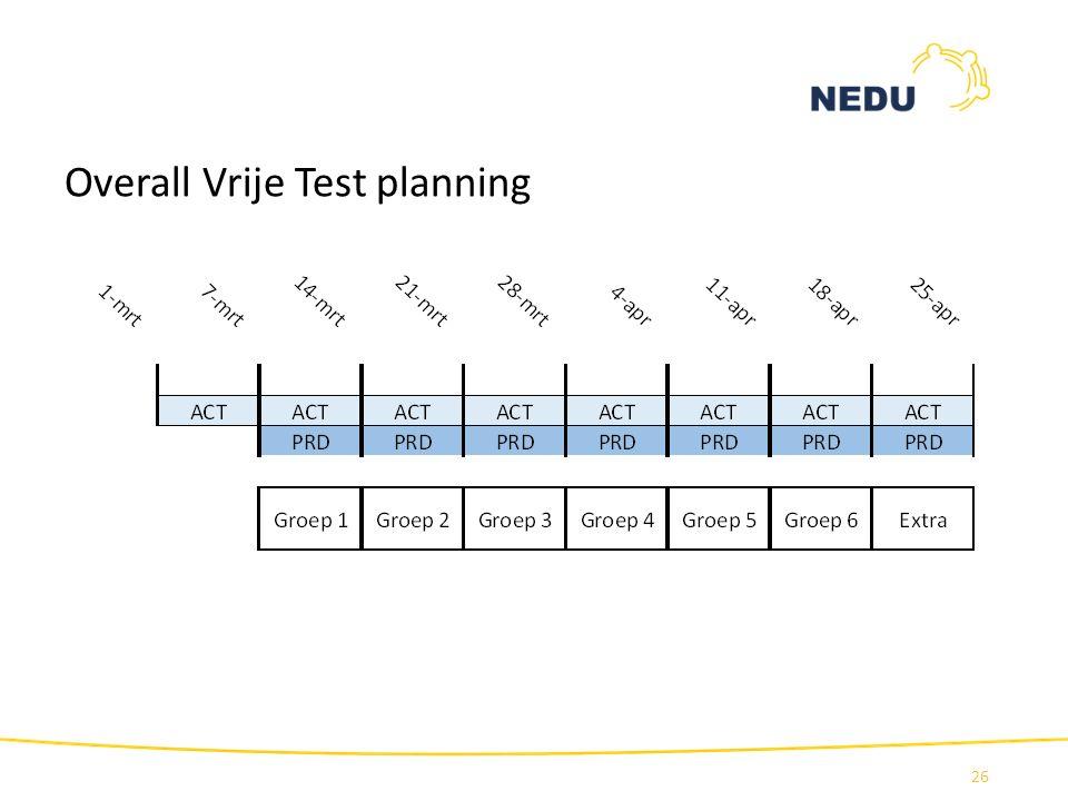 Overall Vrije Test planning 26