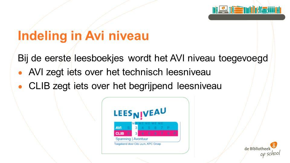 Indeling in Avi niveau Bij de eerste leesboekjes wordt het AVI niveau toegevoegd ● AVI zegt iets over het technisch leesniveau ● CLIB zegt iets over het begrijpend leesniveau