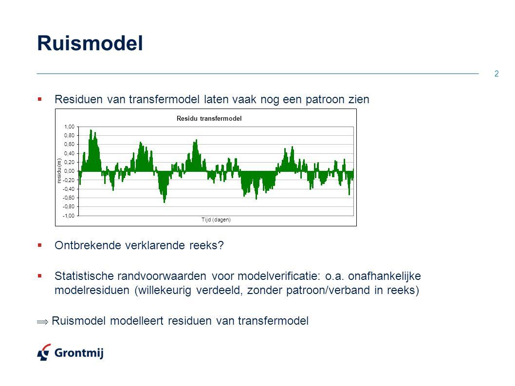 2 Ruismodel  Residuen van transfermodel laten vaak nog een patroon zien  Ontbrekende verklarende reeks?  Statistische randvoorwaarden voor modelver