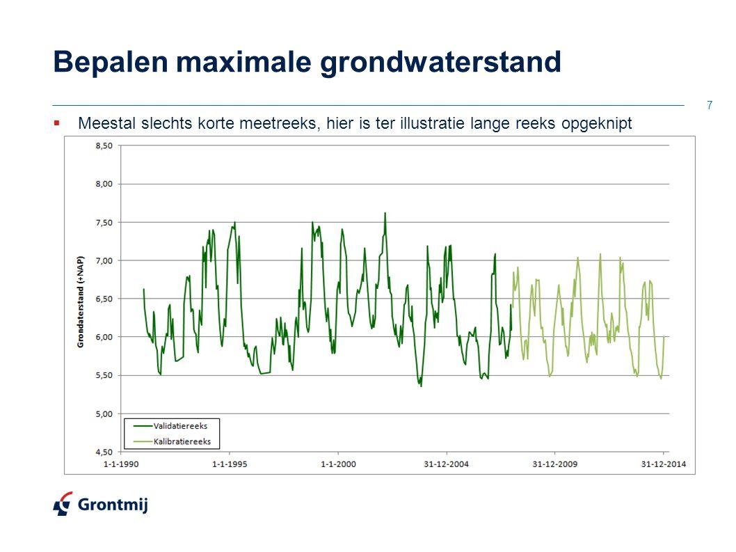 Bepalen maximale grondwaterstand  Meestal slechts korte meetreeks, hier is ter illustratie lange reeks opgeknipt 7
