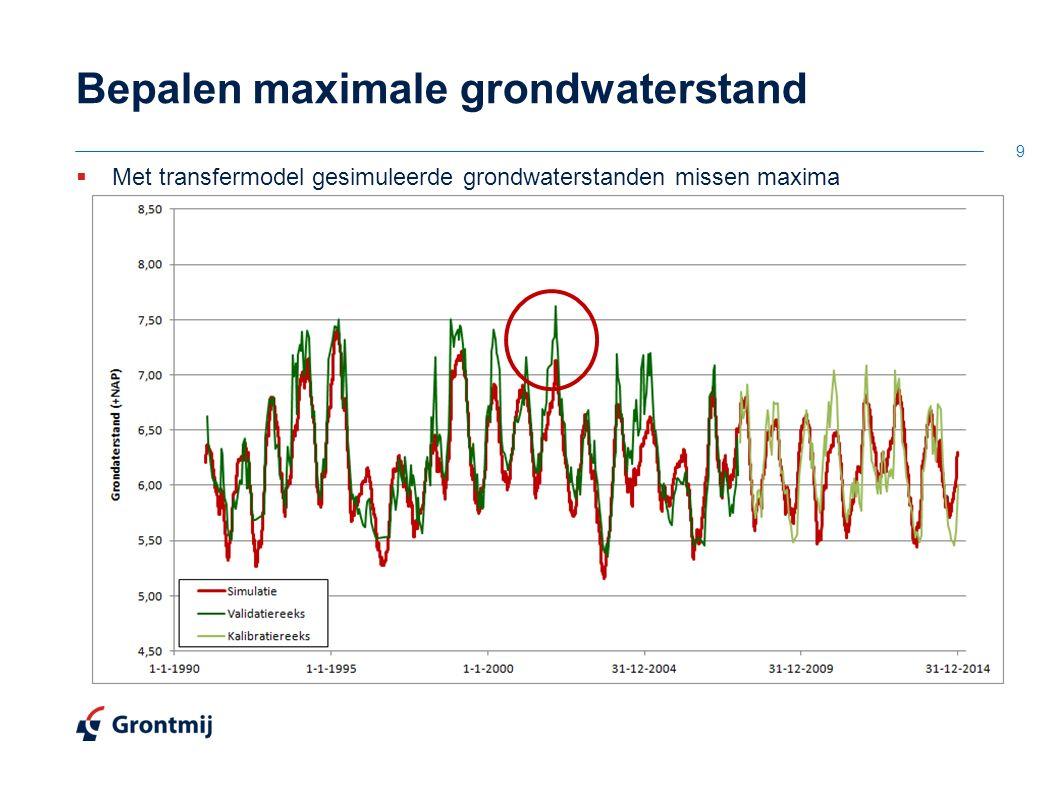 Bepalen maximale grondwaterstand  Met transfermodel gesimuleerde grondwaterstanden missen maxima 9