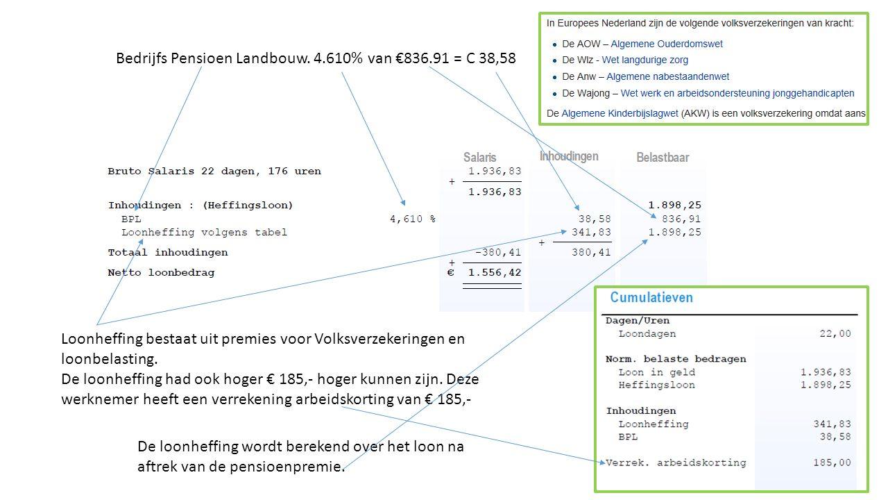 Bedrijfs Pensioen Landbouw. 4.610% van €836.91 = C 38,58 Loonheffing bestaat uit premies voor Volksverzekeringen en loonbelasting. De loonheffing had