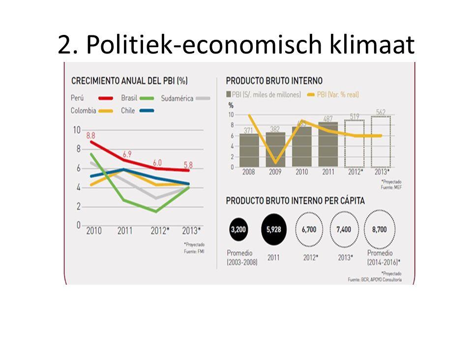 2. Politiek-economisch klimaat