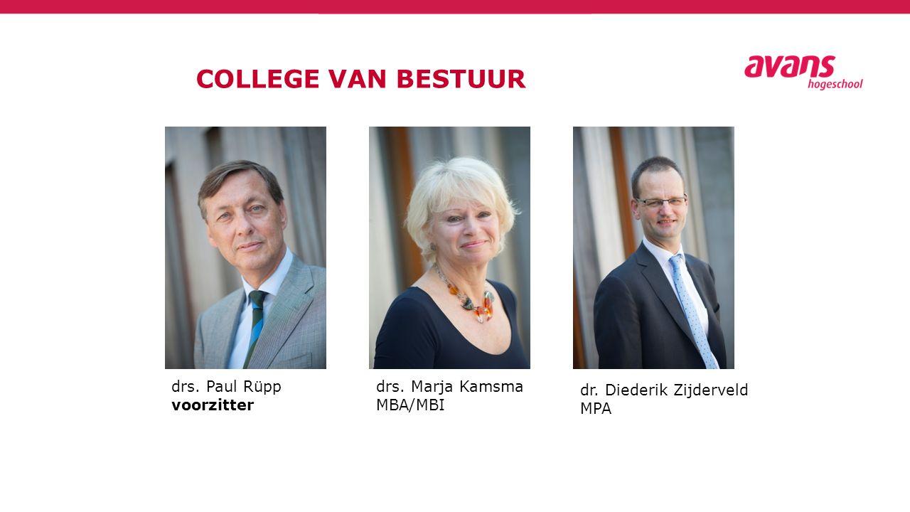 COLLEGE VAN BESTUUR dr. Diederik Zijderveld MPA drs. Paul Rüpp voorzitter drs. Marja Kamsma MBA/MBI