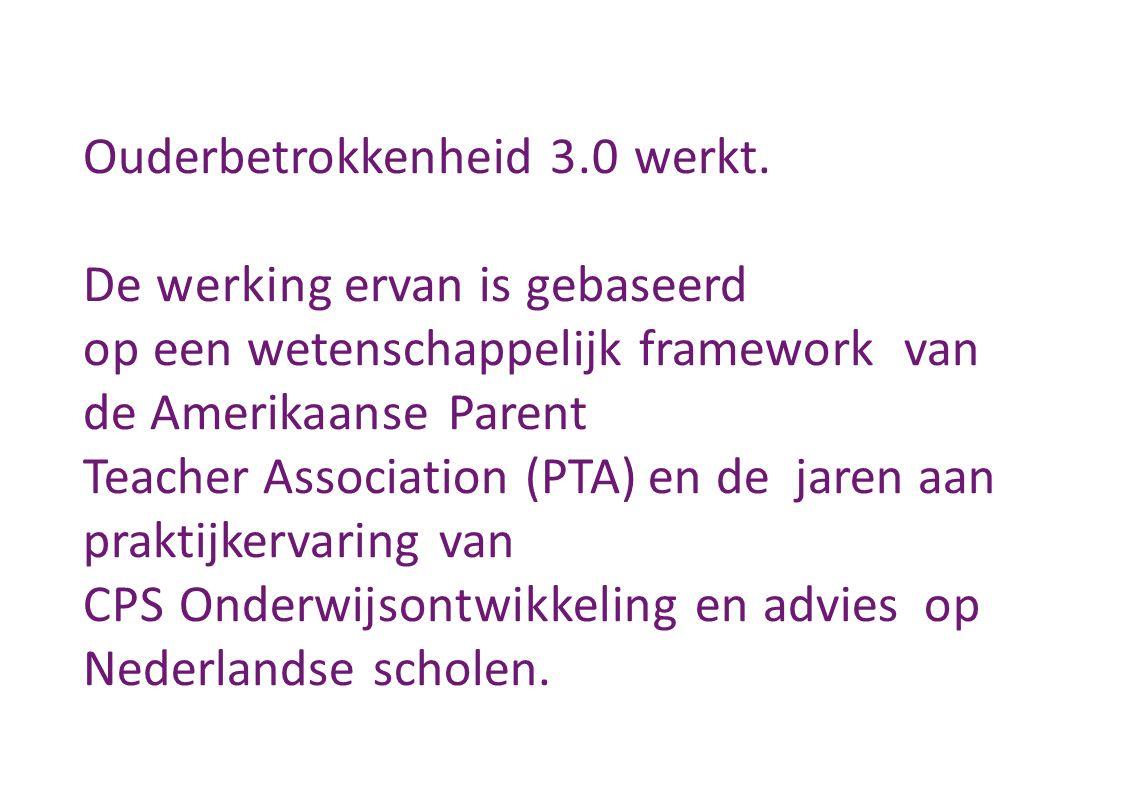Ouderbetrokkenheid 3.0 werkt. De werking ervan is gebaseerd op een wetenschappelijk framework van de Amerikaanse Parent Teacher Association (PTA) en d