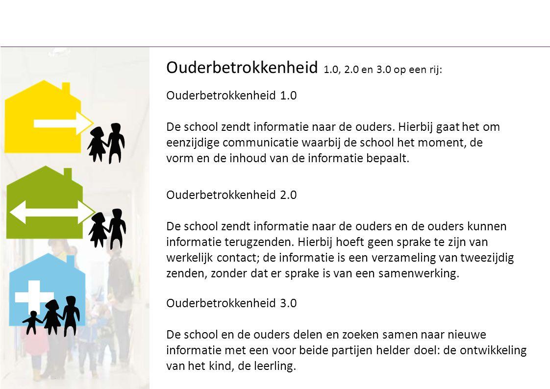 Ouderbetrokkenheid 1.0, 2.0 en 3.0 op een rij: Ouderbetrokkenheid 1.0 De school zendt informatie naar de ouders. Hierbij gaat het om eenzijdige commun