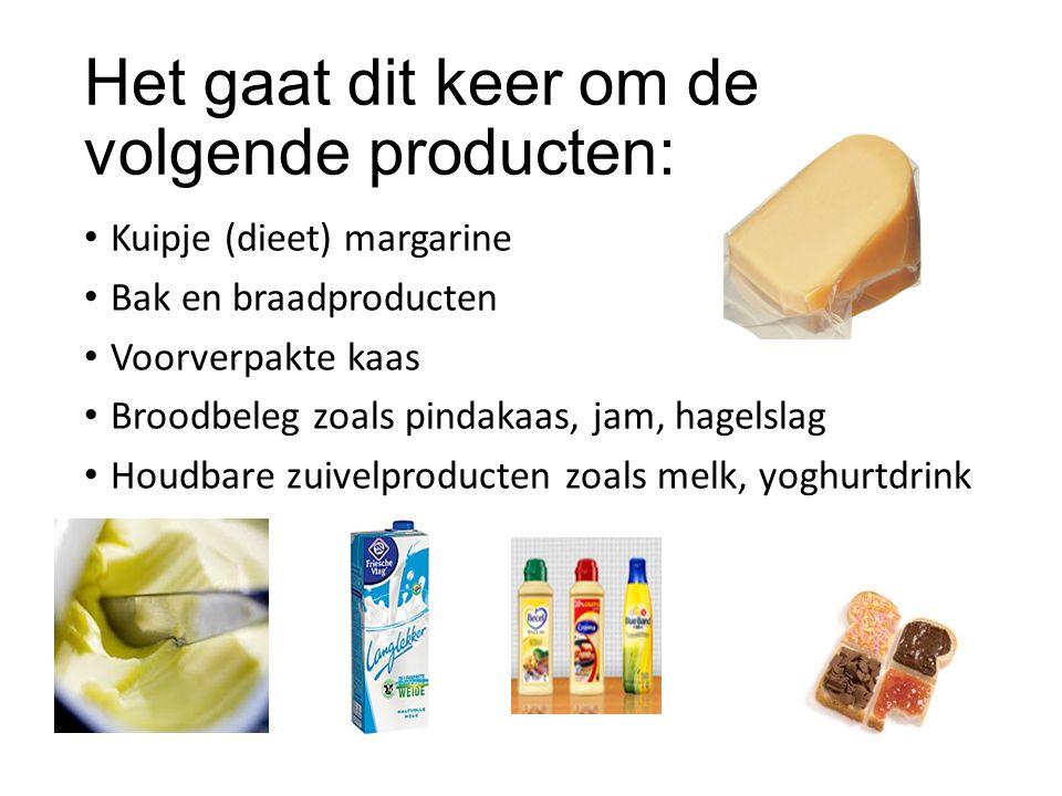 Het gaat dit keer om de volgende producten: Kuipje (dieet) margarine Bak en braadproducten Voorverpakte kaas Broodbeleg zoals pindakaas, jam, hagelslag Houdbare zuivelproducten zoals melk, yoghurtdrink