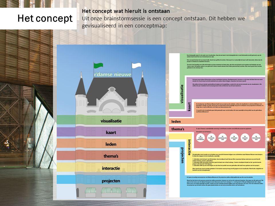 Het concept Het concept wat hieruit is ontstaan Uit onze brainstormsessie is een concept ontstaan.