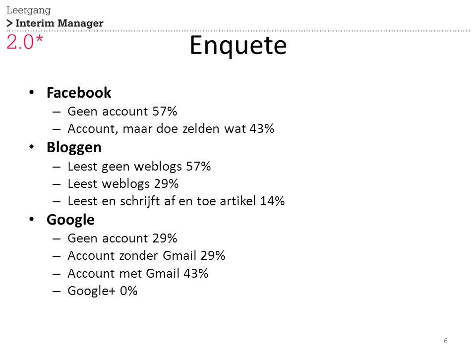 Enquete Facebook – Geen account 57% – Account, maar doe zelden wat 43% Bloggen – Leest geen weblogs 57% – Leest weblogs 29% – Leest en schrijft af en