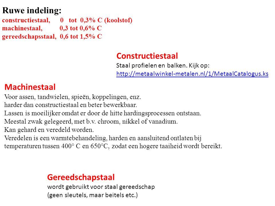 Constructiestaal Staal profielen en balken. Kijk op: http://metaalwinkel-metalen.nl/1/MetaalCatalogus.ks Ruwe indeling: constructiestaal, 0 tot 0,3% C