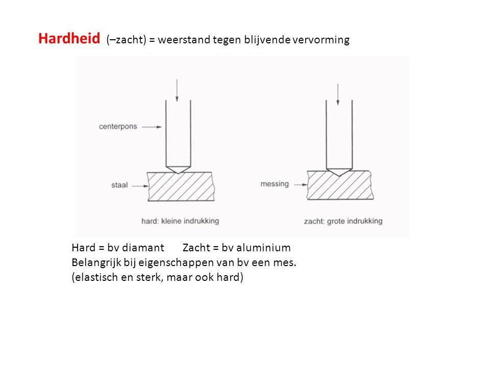 Hardheid (–zacht) = weerstand tegen blijvende vervorming Hard = bv diamant Zacht = bv aluminium Belangrijk bij eigenschappen van bv een mes. (elastisc