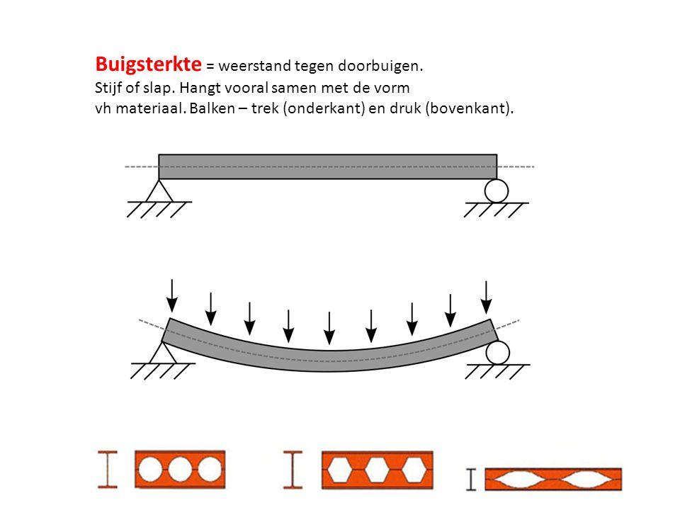 Buigsterkte = weerstand tegen doorbuigen. Stijf of slap. Hangt vooral samen met de vorm vh materiaal. Balken – trek (onderkant) en druk (bovenkant).