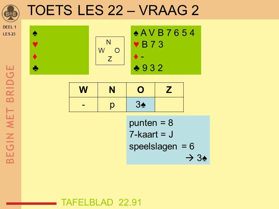 DEEL 1 LES 23 ♠♥♦♣♠♥♦♣ N W O Z WNOZ -p3♠ ♠ A V B 7 6 5 4 ♥ B 7 3 ♦ - ♣ 9 3 2 punten = 8 7-kaart = J speelslagen = 6  3♠ TAFELBLAD 22.91 TOETS LES 22 – VRAAG 2