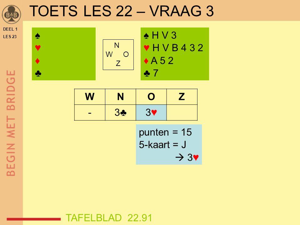 DEEL 1 LES 23 ♠♥♦♣♠♥♦♣ N W O Z WNOZ -3♣3♥3♥ ♠ H V 3 ♥ H V B 4 3 2 ♦ A 5 2 ♣ 7 punten = 15 5-kaart = J  3♥ TAFELBLAD 22.91 TOETS LES 22 – VRAAG 3