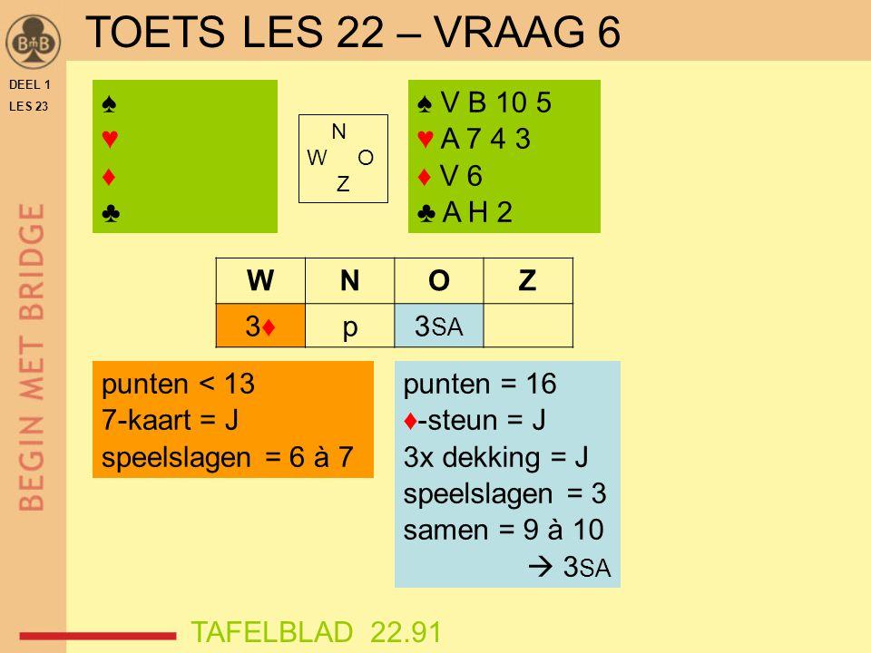 DEEL 1 LES 23 ♠♥♦♣♠♥♦♣ N W O Z WNOZ 3♦3♦p3 SA ♠ V B 10 5 ♥ A 7 4 3 ♦ V 6 ♣ A H 2 punten < 13 7-kaart = J speelslagen = 6 à 7 punten = 16 ♦-steun = J 3x dekking = J speelslagen = 3 samen = 9 à 10  3 SA TAFELBLAD 22.91 TOETS LES 22 – VRAAG 6