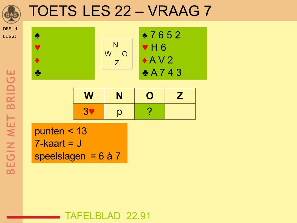 DEEL 1 LES 23 ♠♥♦♣♠♥♦♣ N W O Z WNOZ 3♥3♥p.
