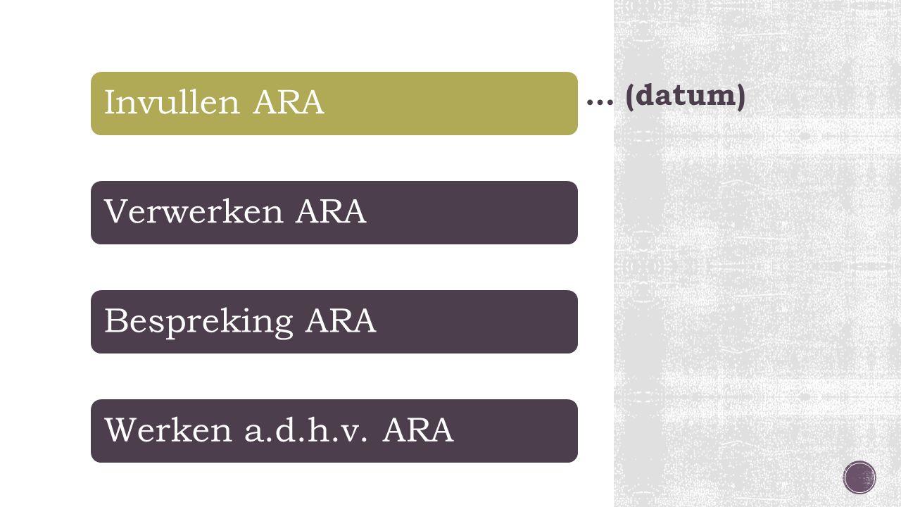 … (datum) Invullen ARAVerwerken ARABespreking ARAWerken a.d.h.v. ARA