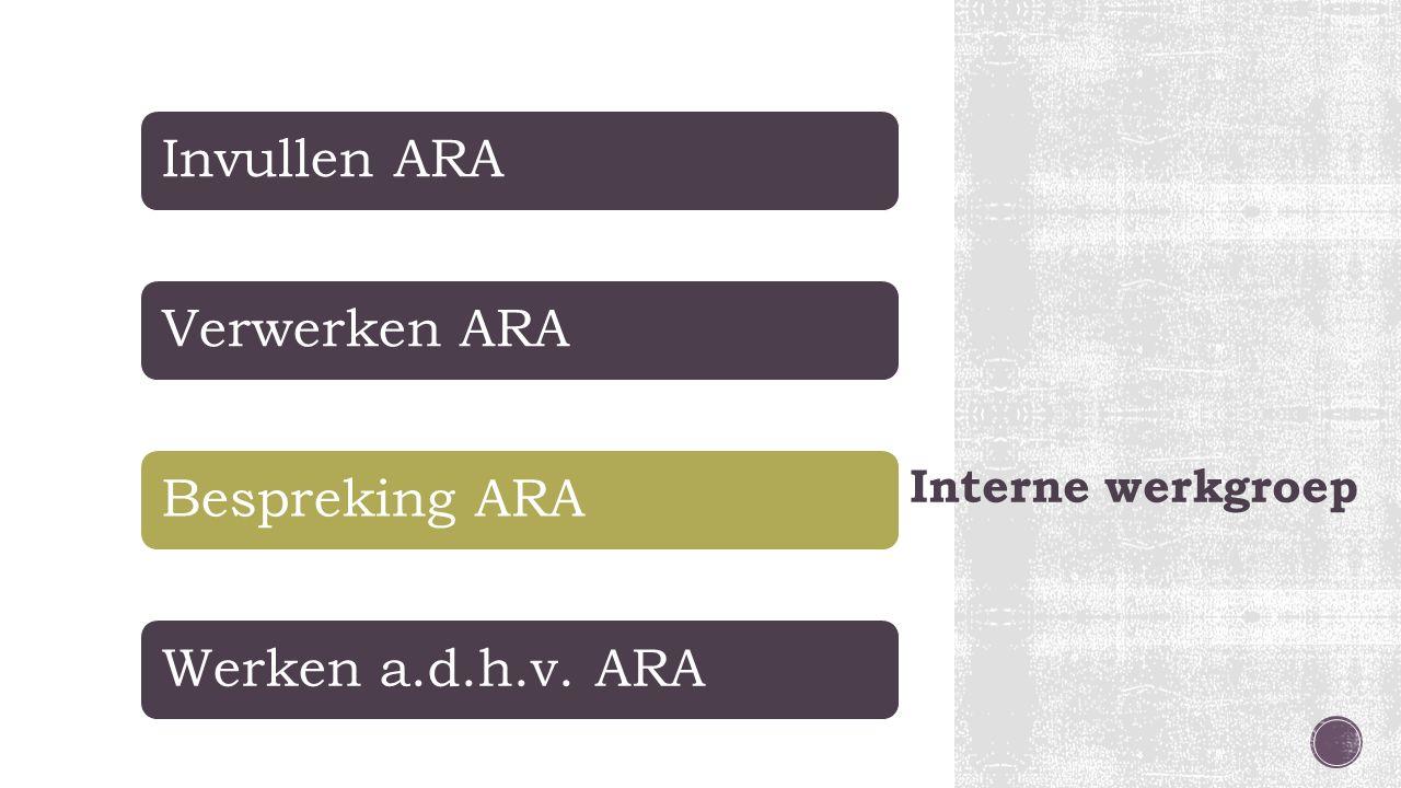 Interne werkgroep Invullen ARAVerwerken ARABespreking ARAWerken a.d.h.v. ARA