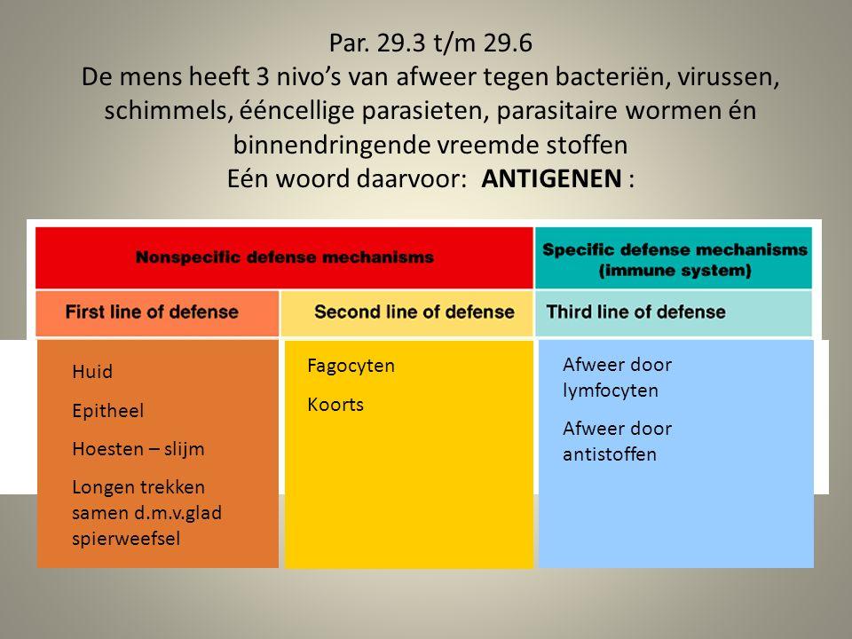 Par. 29.3 t/m 29.6 De mens heeft 3 nivo's van afweer tegen bacteriën, virussen, schimmels, ééncellige parasieten, parasitaire wormen én binnendringend