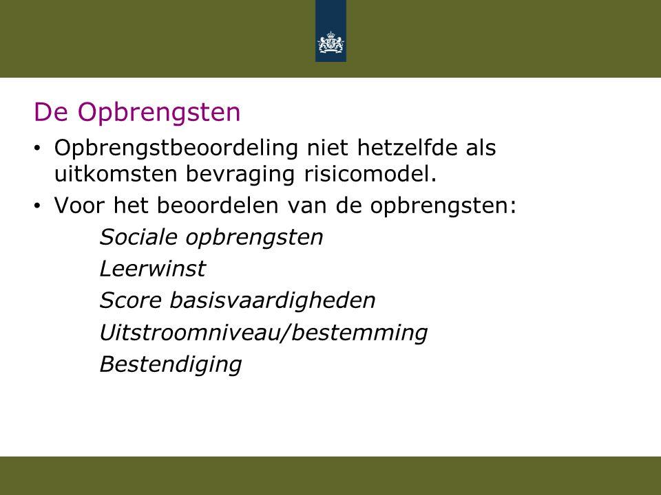 De Opbrengsten Opbrengstbeoordeling niet hetzelfde als uitkomsten bevraging risicomodel.