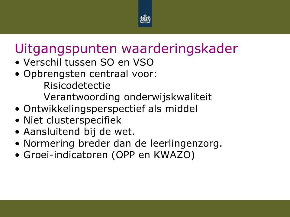 Uitgangspunten waarderingskader Verschil tussen SO en VSO Opbrengsten centraal voor: Risicodetectie Verantwoording onderwijskwaliteit Ontwikkelingsperspectief als middel Niet clusterspecifiek Aansluitend bij de wet.