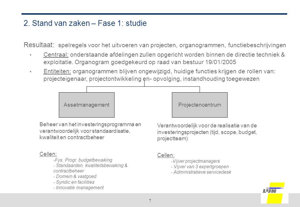 7 2. Stand van zaken – Fase 1: studie Resultaat: spelregels voor het uitvoeren van projecten, organogrammen, functiebeschrijvingen Centraal: onderstaa