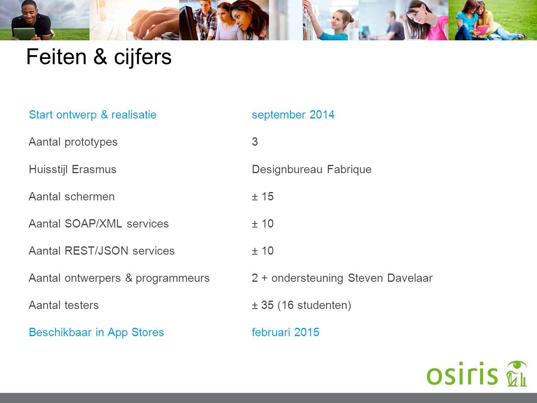 Feiten & cijfers Start ontwerp & realisatieseptember 2014 Aantal prototypes3 Huisstijl ErasmusDesignbureau Fabrique Aantal schermen± 15 Aantal SOAP/XM