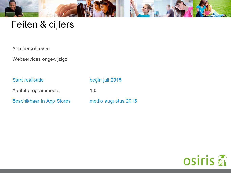 Feiten & cijfers App herschreven Webservices ongewijzigd Start realisatiebegin juli 2015 Aantal programmeurs1,5 Beschikbaar in App Storesmedio augustu