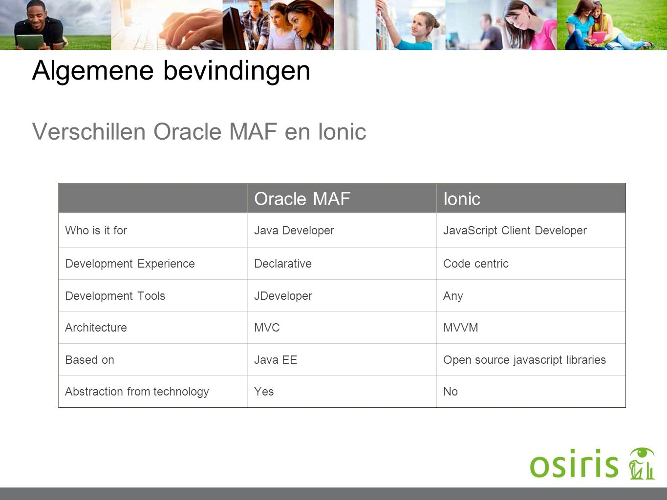 Algemene bevindingen Verschillen Oracle MAF en Ionic Oracle MAFIonic Who is it forJava DeveloperJavaScript Client Developer Development ExperienceDeclarativeCode centric Development ToolsJDeveloperAny ArchitectureMVCMVVM Based onJava EEOpen source javascript libraries Abstraction from technologyYesNo