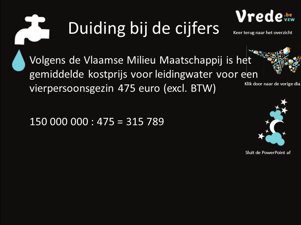 Duiding bij de cijfers Volgens de Vlaamse Milieu Maatschappij is het gemiddelde kostprijs voor leidingwater voor een vierpersoonsgezin 475 euro (excl.