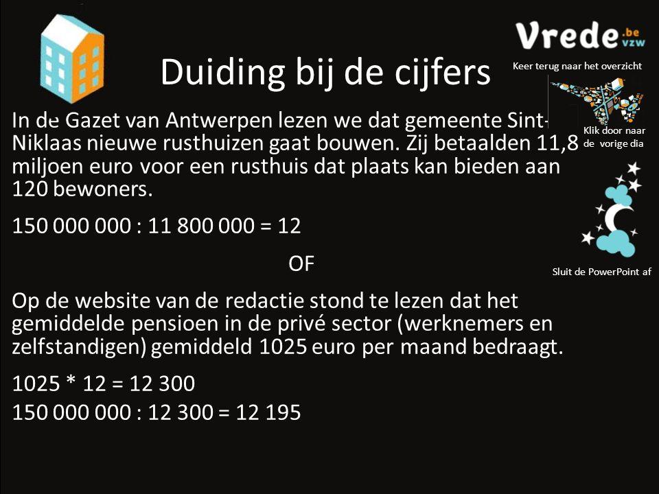 Duiding bij de cijfers In de Gazet van Antwerpen lezen we dat gemeente Sint- Niklaas nieuwe rusthuizen gaat bouwen.