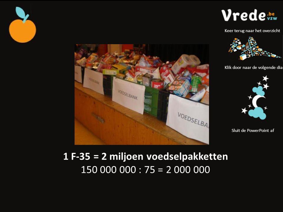 1 F-35 = 2 miljoen voedselpakketten 150 000 000 : 75 = 2 000 000 Klik door naar de volgende dia Sluit de PowerPoint af Keer terug naar het overzicht
