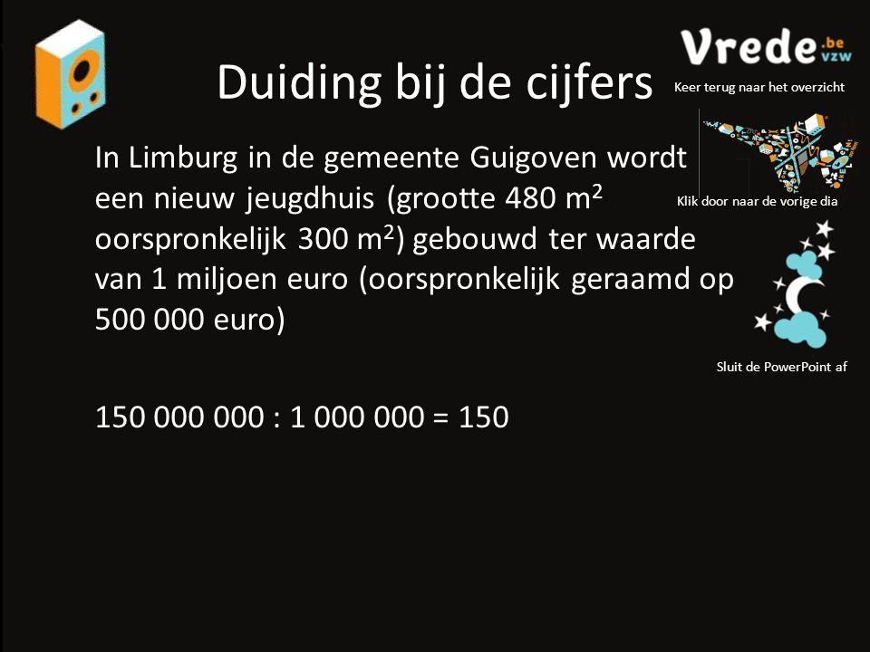 Duiding bij de cijfers In Limburg in de gemeente Guigoven wordt een nieuw jeugdhuis (grootte 480 m 2 oorspronkelijk 300 m 2 ) gebouwd ter waarde van 1 miljoen euro (oorspronkelijk geraamd op 500 000 euro) 150 000 000 : 1 000 000 = 150 Klik door naar de vorige dia Sluit de PowerPoint af Keer terug naar het overzicht