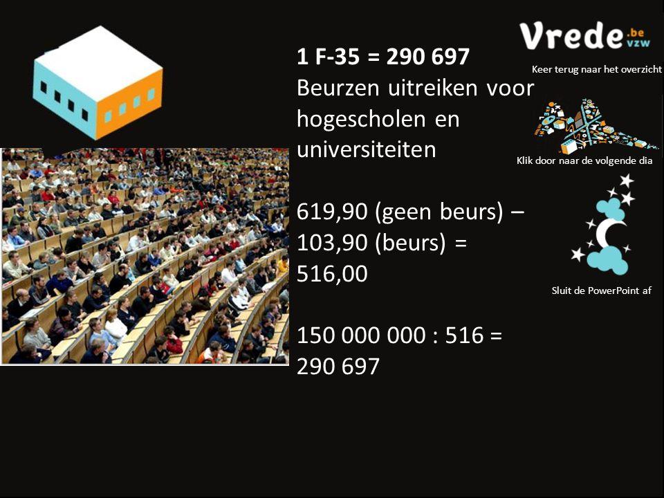 1 F-35 = 290 697 Beurzen uitreiken voor hogescholen en universiteiten 619,90 (geen beurs) – 103,90 (beurs) = 516,00 150 000 000 : 516 = 290 697 Klik door naar de volgende dia Sluit de PowerPoint af Keer terug naar het overzicht
