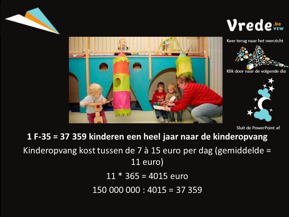 1 F-35 = 37 359 kinderen een heel jaar naar de kinderopvang Kinderopvang kost tussen de 7 à 15 euro per dag (gemiddelde = 11 euro) 11 * 365 = 4015 euro 150 000 000 : 4015 = 37 359 Klik door naar de volgende dia Sluit de PowerPoint af Keer terug naar het overzicht