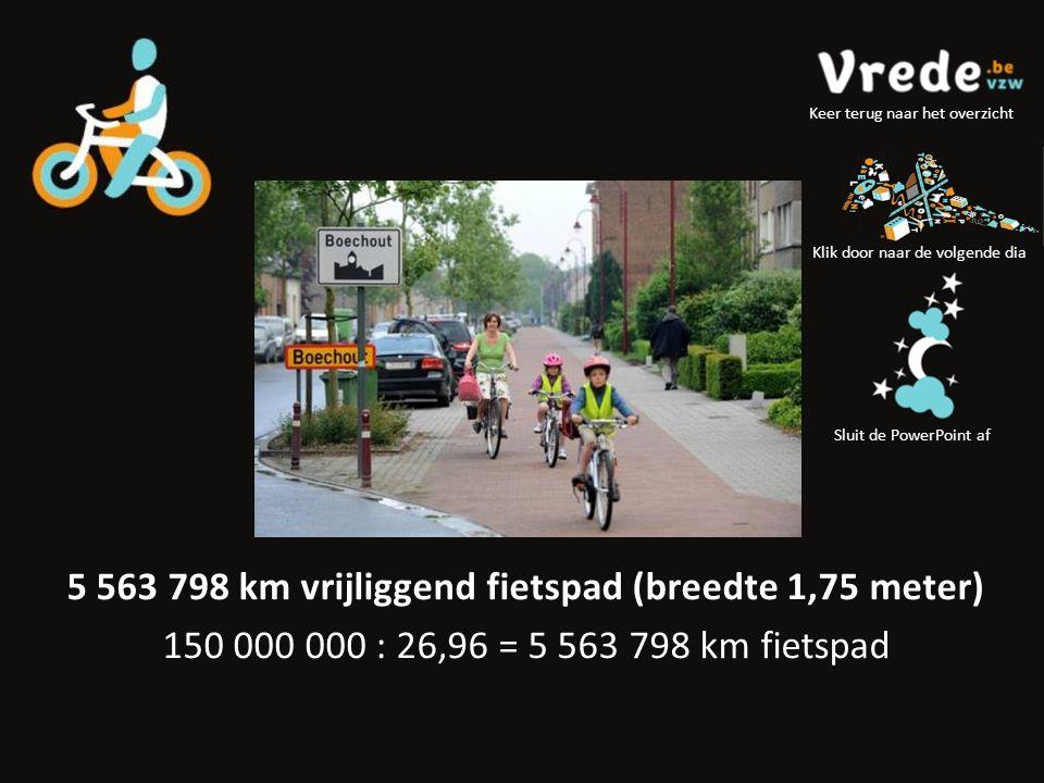 5 563 798 km vrijliggend fietspad (breedte 1,75 meter) 150 000 000 : 26,96 = 5 563 798 km fietspad Klik door naar de volgende dia Sluit de PowerPoint af Keer terug naar het overzicht