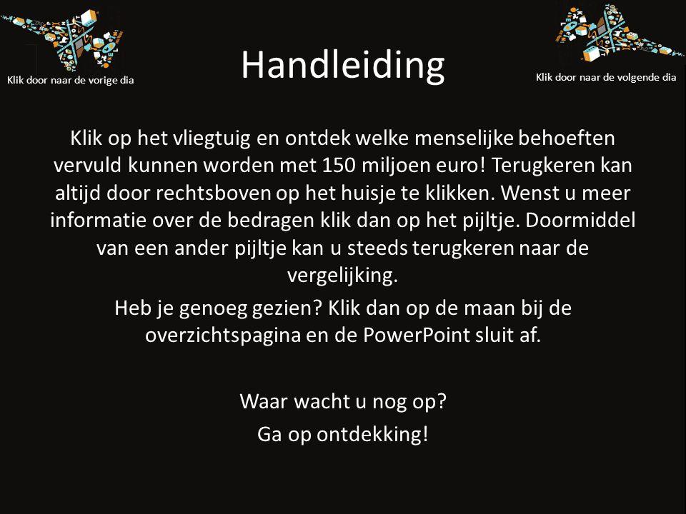 Duiding bij de cijfers Uit een artikel bleek dat de gemeente Sint-Lievens-Houtem een speelplein liet bouwen en dit ter waarde van 12 350 euro.