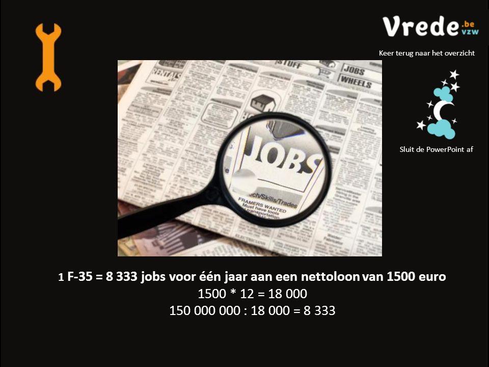 1 F-35 = 8 333 jobs voor één jaar aan een nettoloon van 1500 euro 1500 * 12 = 18 000 150 000 000 : 18 000 = 8 333 Sluit de PowerPoint af Keer terug naar het overzicht