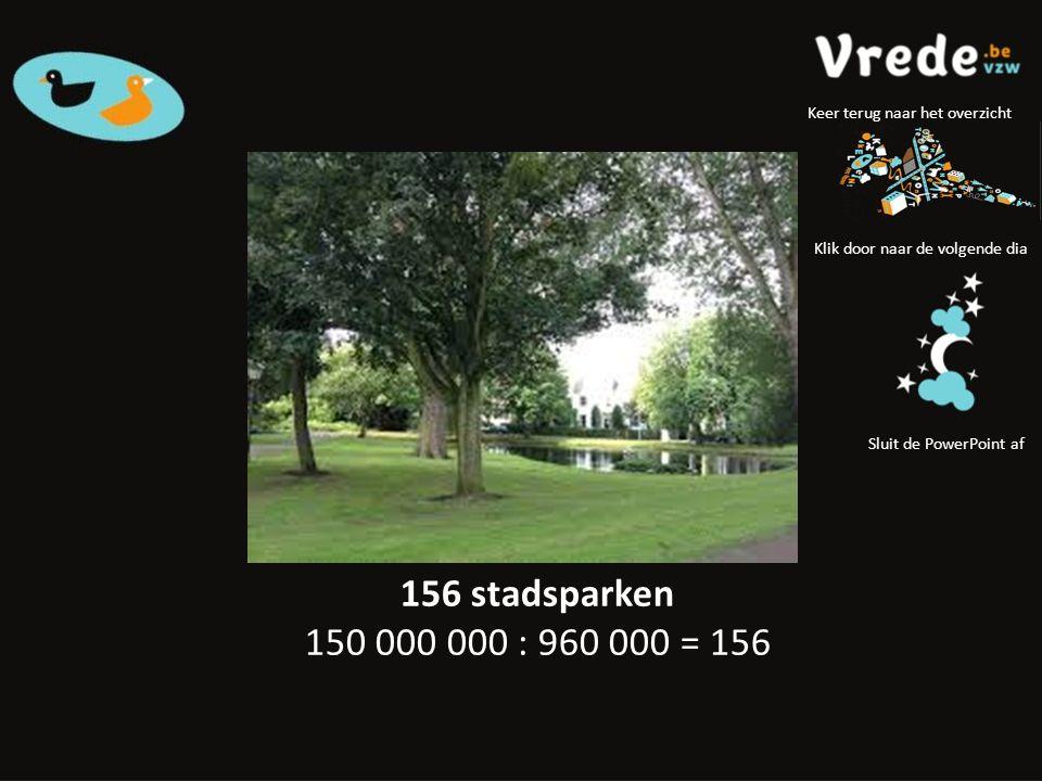 156 stadsparken 150 000 000 : 960 000 = 156 Klik door naar de volgende dia Sluit de PowerPoint af Keer terug naar het overzicht