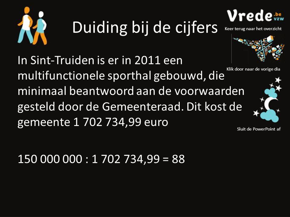 Duiding bij de cijfers In Sint-Truiden is er in 2011 een multifunctionele sporthal gebouwd, die minimaal beantwoord aan de voorwaarden gesteld door de Gemeenteraad.