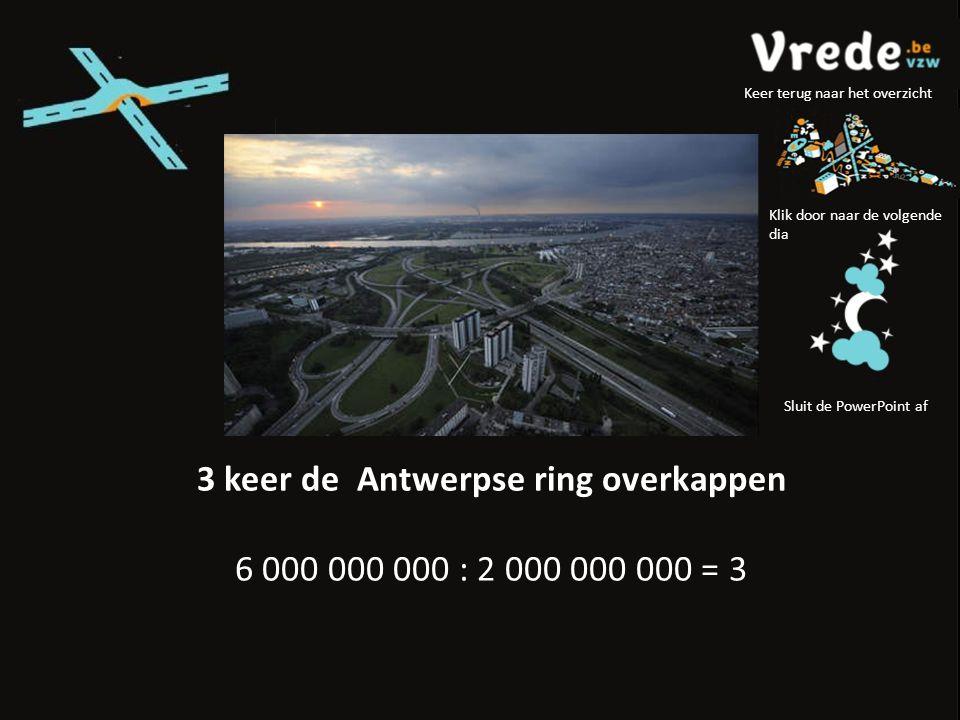 3 keer de Antwerpse ring overkappen 6 000 000 000 : 2 000 000 000 = 3 Klik door naar de volgende dia Sluit de PowerPoint af Keer terug naar het overzicht