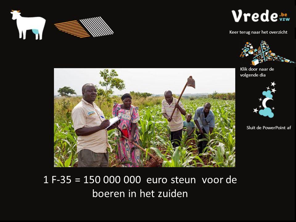 1 F-35 = 150 000 000 euro steun voor de boeren in het zuiden Klik door naar de volgende dia Sluit de PowerPoint af Keer terug naar het overzicht