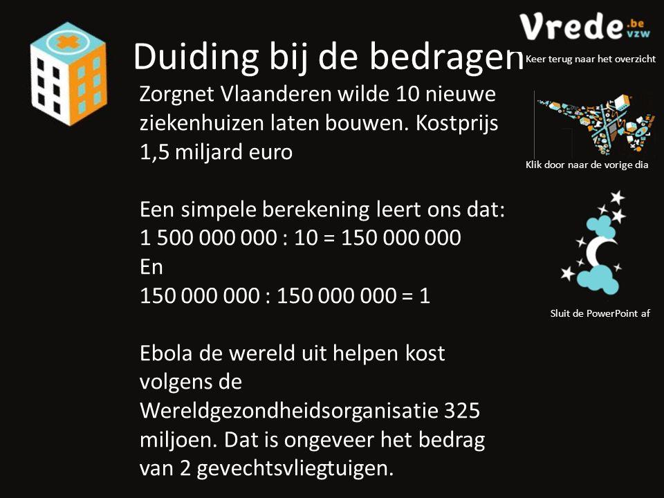 Duiding bij de bedragen Zorgnet Vlaanderen wilde 10 nieuwe ziekenhuizen laten bouwen.