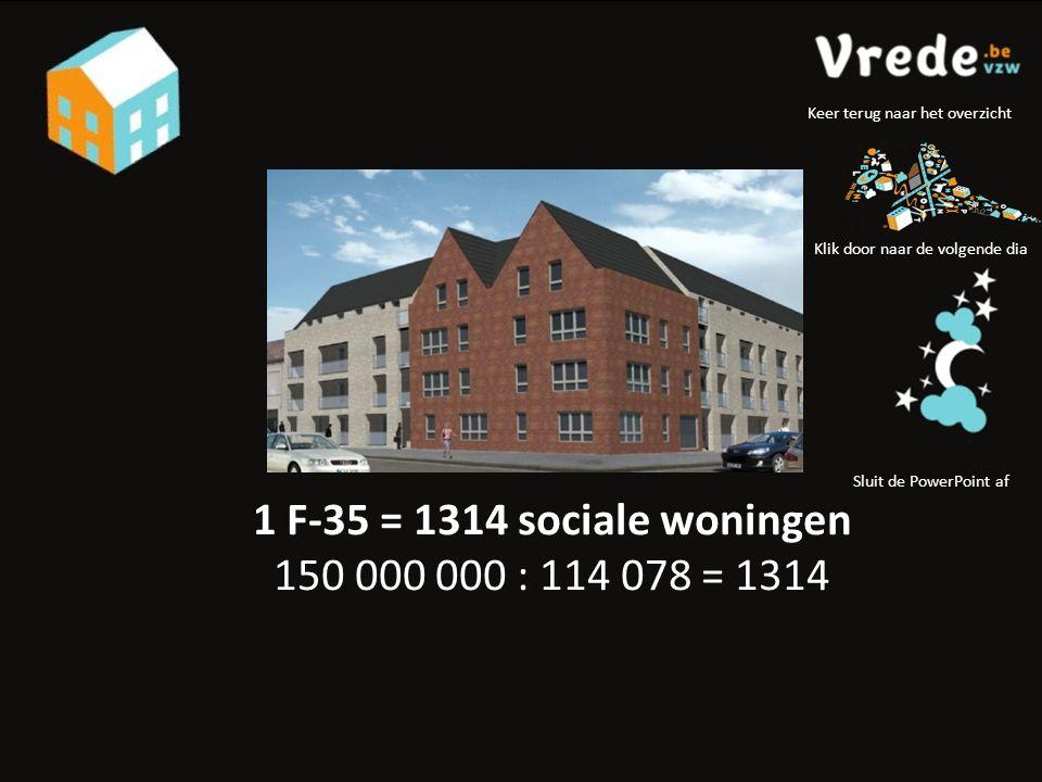 1 F-35 = 1314 sociale woningen 150 000 000 : 114 078 = 1314 Klik door naar de volgende dia Sluit de PowerPoint af Keer terug naar het overzicht