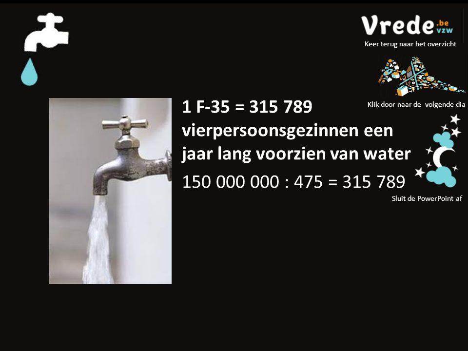 1 F-35 = 315 789 vierpersoonsgezinnen een jaar lang voorzien van water 150 000 000 : 475 = 315 789 Klik door naar de volgende dia Sluit de PowerPoint af Keer terug naar het overzicht