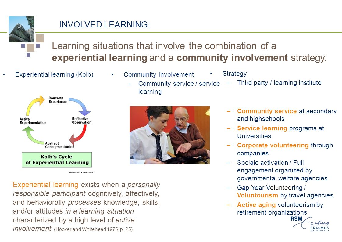 Experiential learning (Kolb)Community Involvement –Community service / service learning INVOLVED LEARNING: Learning situations that involve the combination of a experiential learning and a community involvement strategy.