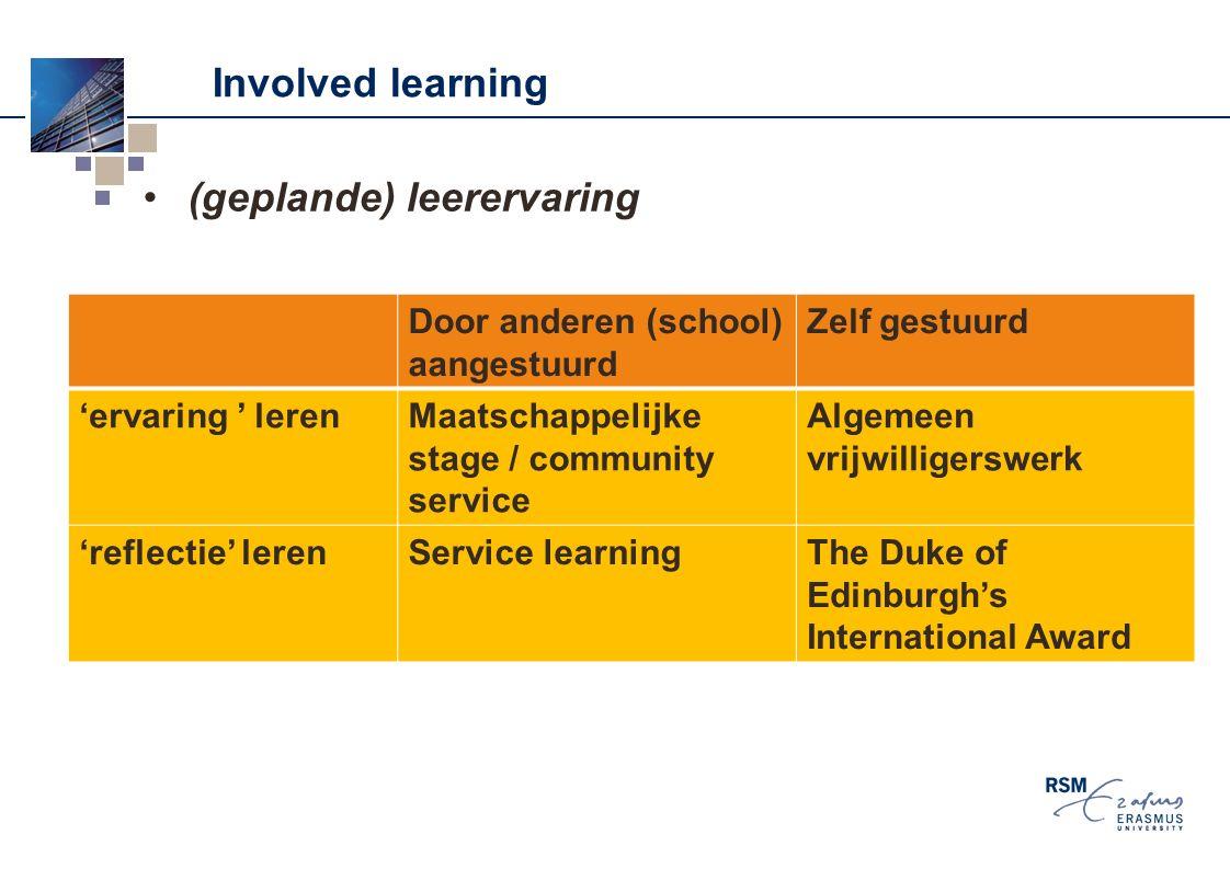 Involved learning (geplande) leerervaring Door anderen (school) aangestuurd Zelf gestuurd 'ervaring ' lerenMaatschappelijke stage / community service