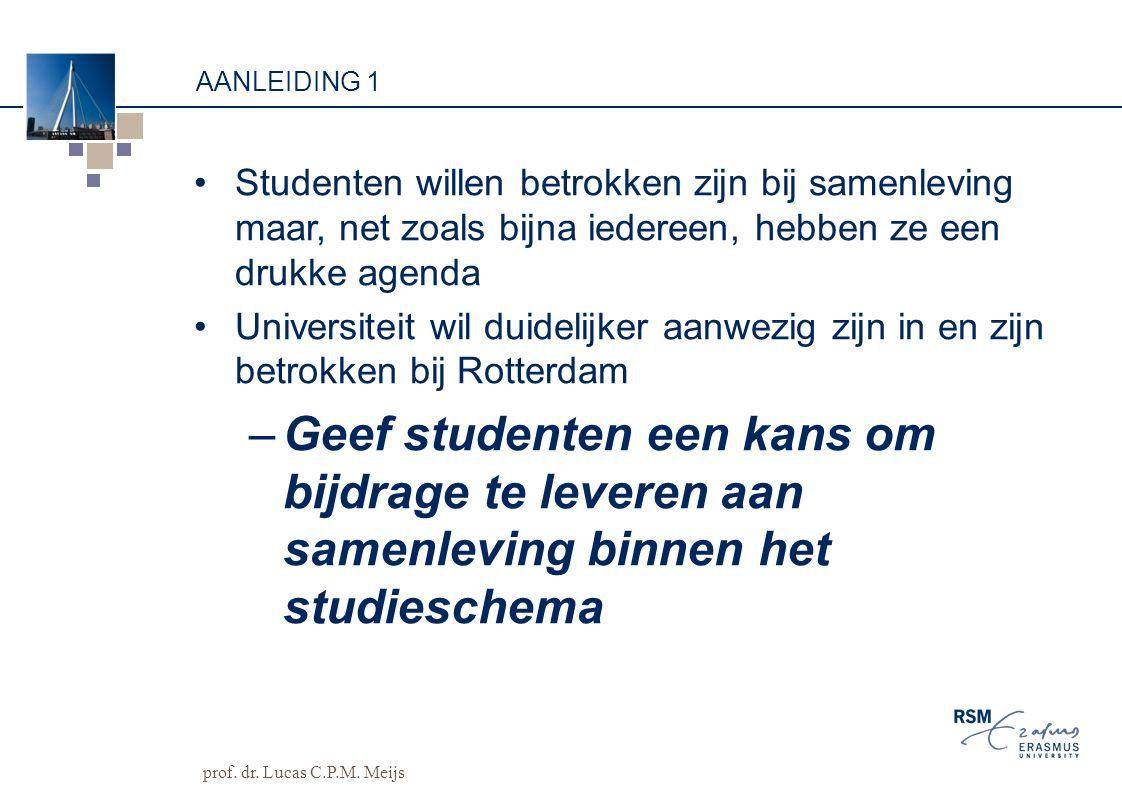AANLEIDING 1 Studenten willen betrokken zijn bij samenleving maar, net zoals bijna iedereen, hebben ze een drukke agenda Universiteit wil duidelijker aanwezig zijn in en zijn betrokken bij Rotterdam –Geef studenten een kans om bijdrage te leveren aan samenleving binnen het studieschema prof.