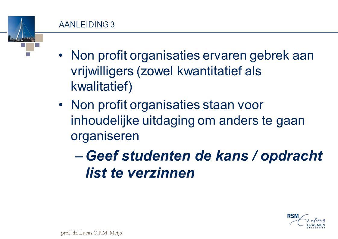 AANLEIDING 3 Non profit organisaties ervaren gebrek aan vrijwilligers (zowel kwantitatief als kwalitatief) Non profit organisaties staan voor inhoudelijke uitdaging om anders te gaan organiseren –Geef studenten de kans / opdracht list te verzinnen prof.